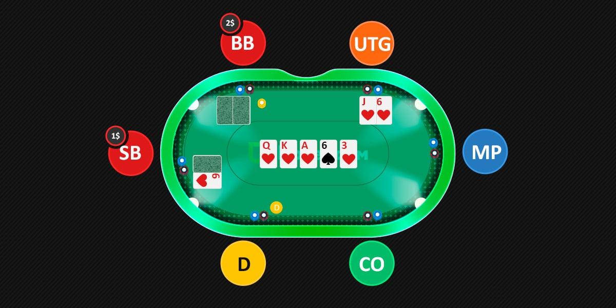 сильнейший флеш в покере.